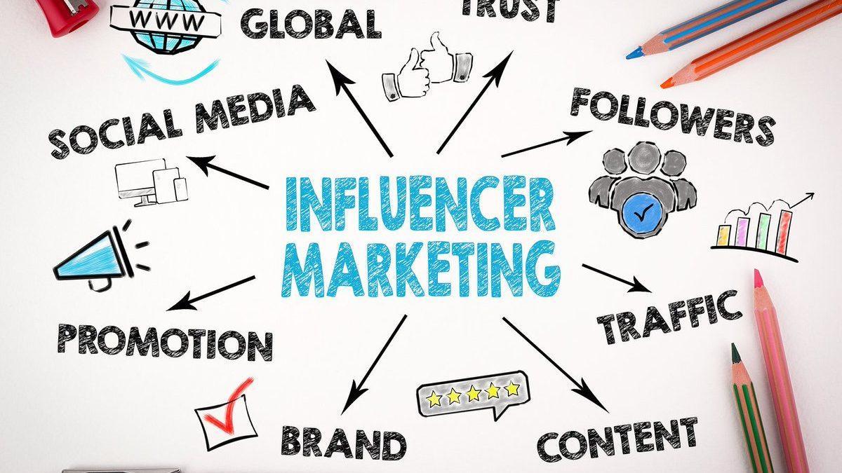 Z czym się wiąże influencer Marketing?